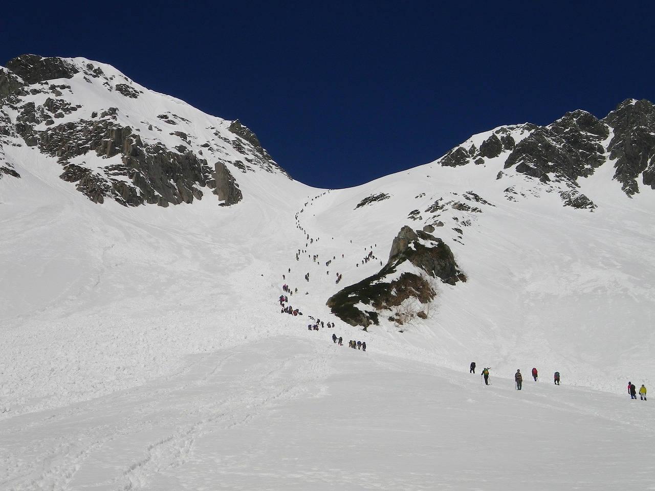 積雪期登山